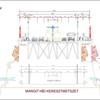 A Margit híd - III.rész (2010-től: Margit híd 4.0)