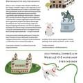Tiéd a város! könyvbemutató és kiállítás-megnyitó