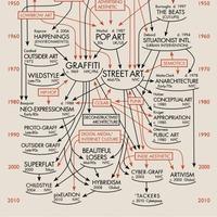 Street art infografika