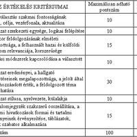 Szakdolgozatbírálat: Fazakas László