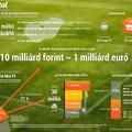 Szűk mocsár a magyar e-kereskedelem