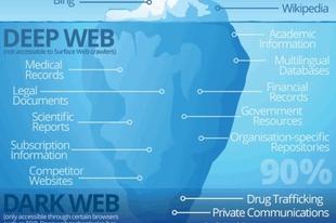 Illegális áruházakra csaptak le a sötét weben, a konkurencia köszöni szépen