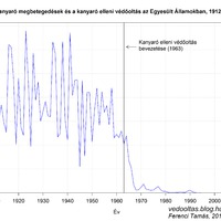 Járványügyi adatok frissítve, grafikonok átállítva lattice-re