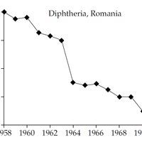 Miért hoz létre nyájimmunitást a diftéria elleni oltás?