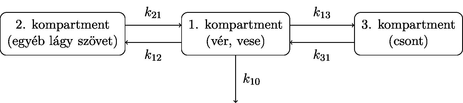 FerenciTamasVedooltasokrolATenyekAlapjan-figure0_v2.png