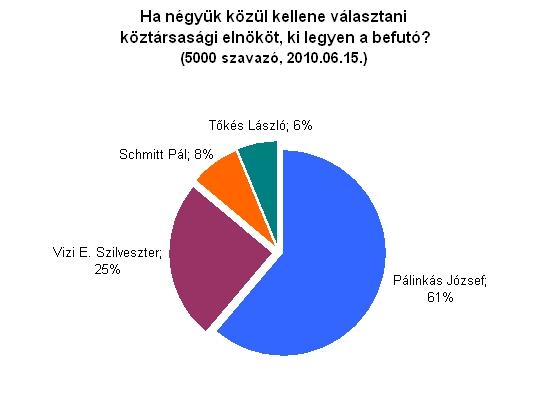 https://m.blog.hu/ve/velemenyvezer/image/2010junius/palinkas(1).jpg