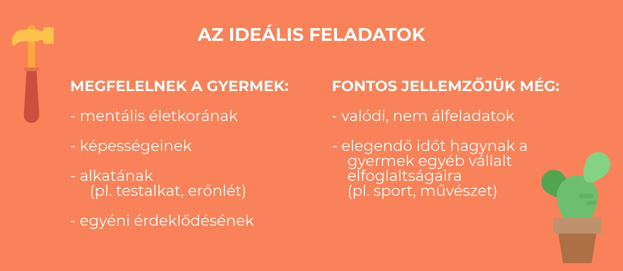 idealis_feladatok.png