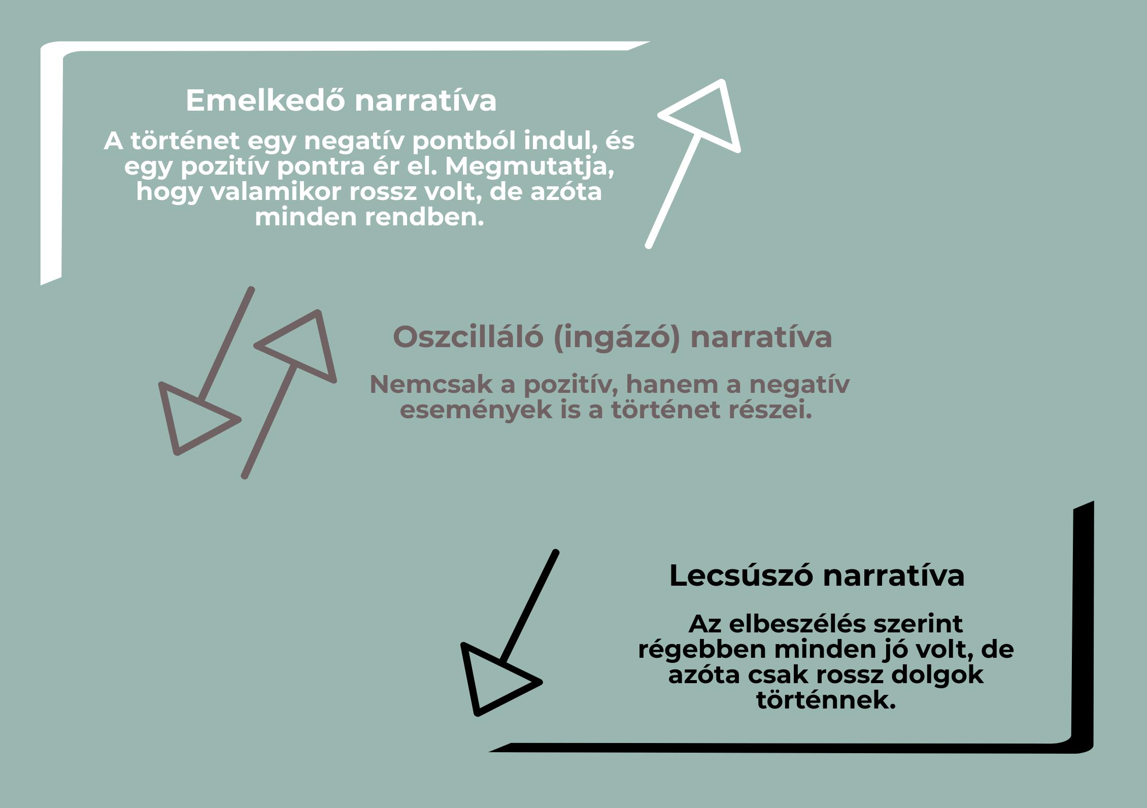 narrativak_jav.png
