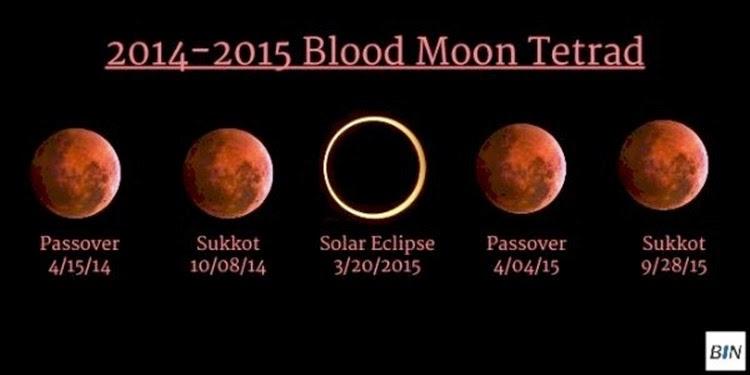 blood-moon-graphic2.jpg