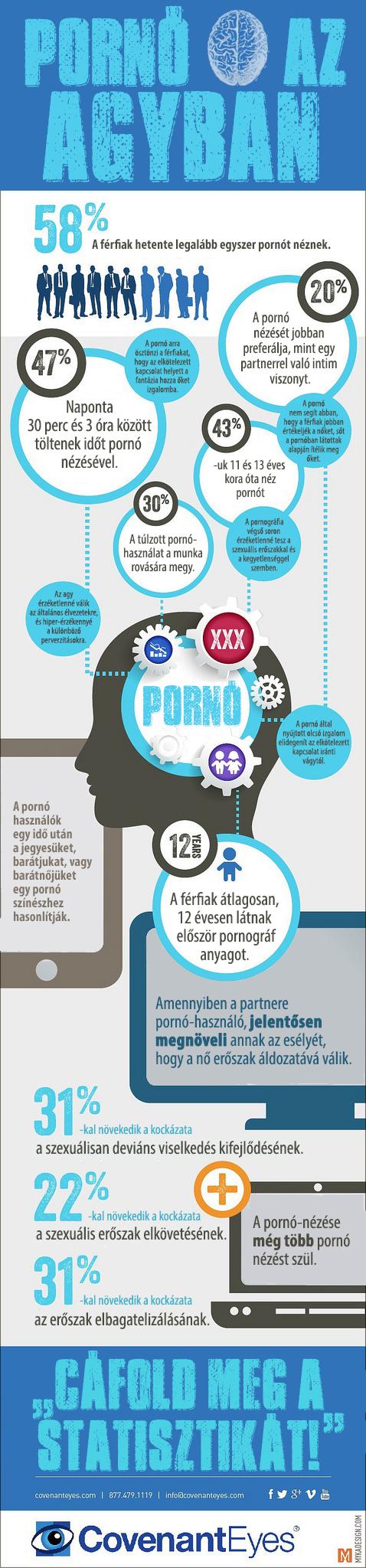 infografika_a_pornografiarol.jpg