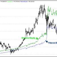 Systems - Howard: Mean reversion RSI - Gondolatok