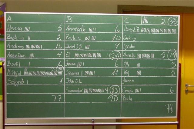 fo-kommunalwahl-2004.jpg