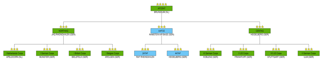 nato_afcent_1989.png