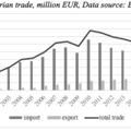 Chinese economic influence in Hungary - Rhetoric versus realities