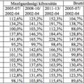 10 éve az EU-ban: az agrártermelés fejlődése