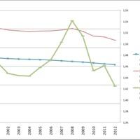 Ifjúsági munkanélküliség és alapjövedelem