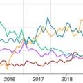 Brit parlamenti választások a Brexit jegyében