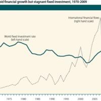 A nemzetközi pénzügyi rendszer és a Tobin-adó