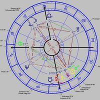 Horoszkóppal cáfolni a horoszkópot ?