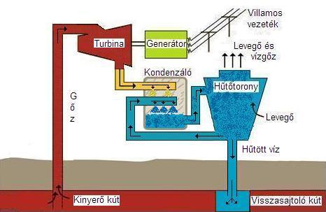 Geotermikus erőmű.jpg