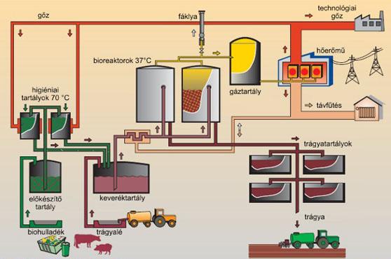 biogaz_eromu2.jpg
