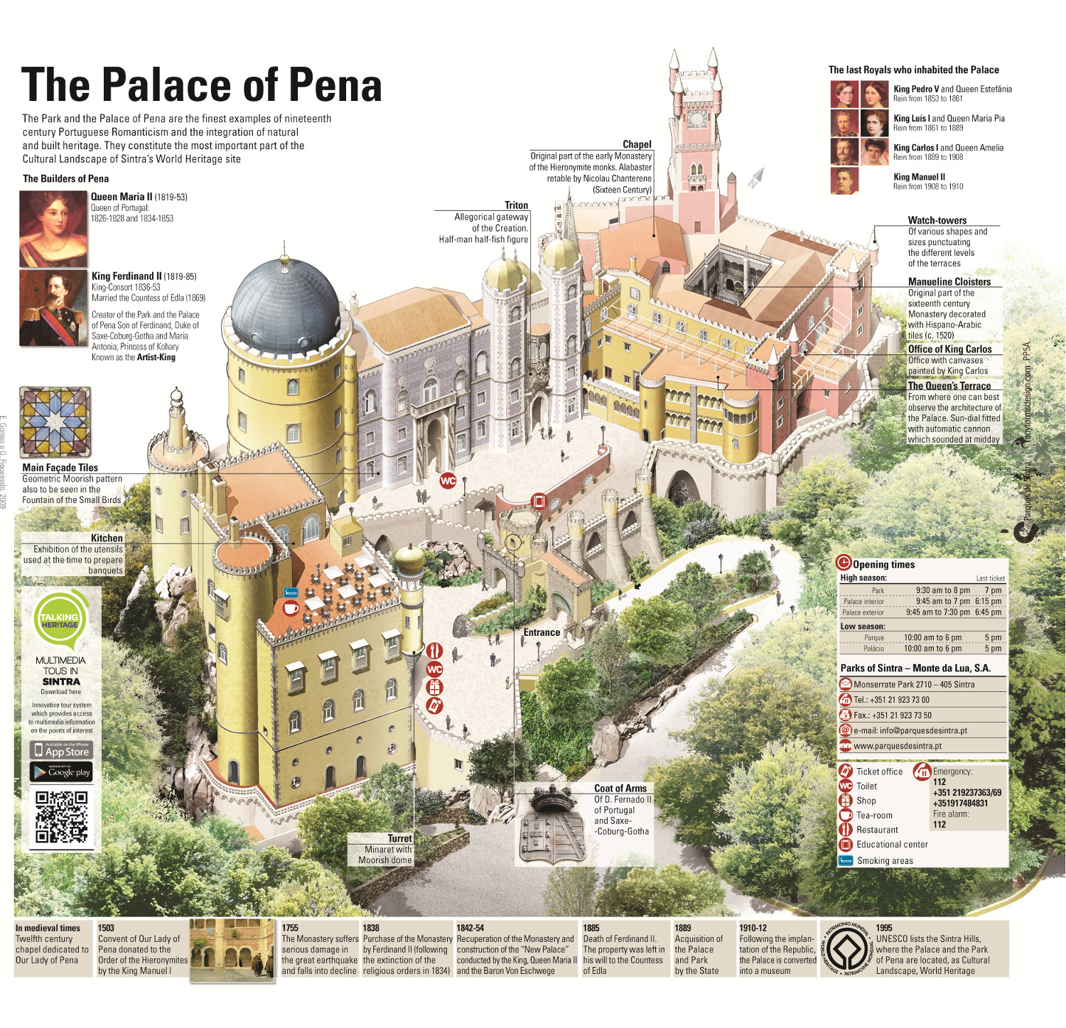 visit_map_park_and_palace_of_pena_front.jpg