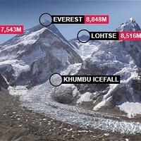 Négymilliárd pixeles kép a Mount Everestről