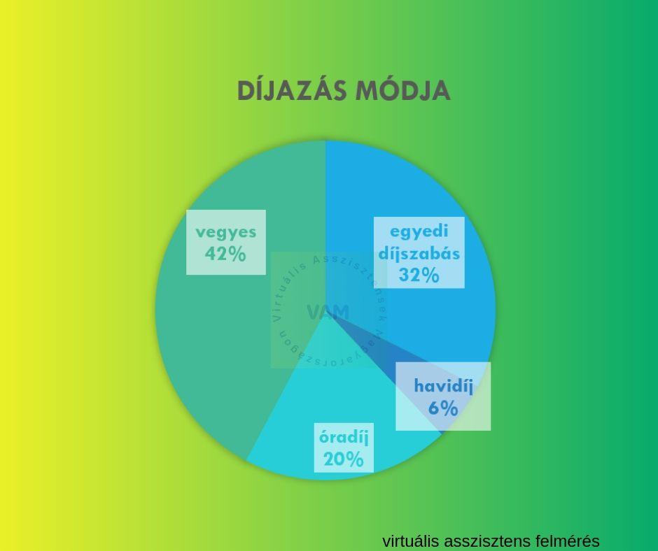 dijazas_modja_logozott.jpg