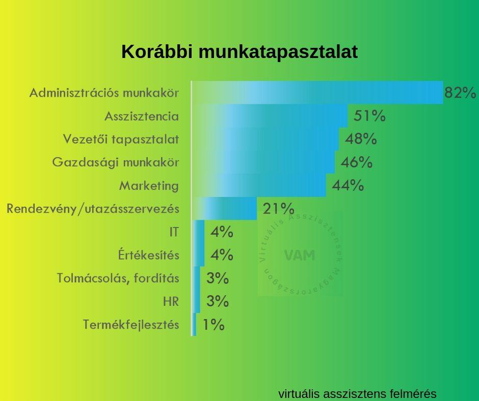 korabbi_munkatapasztalat_logozott.jpg