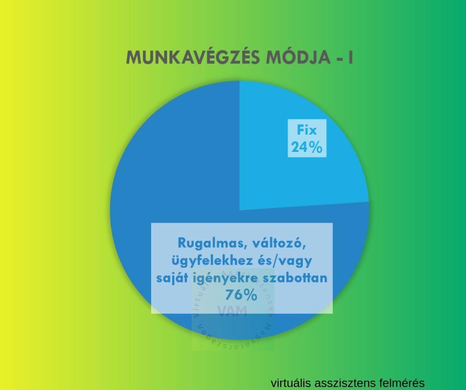 munkavegzes_modja_logozott.jpg