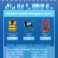 VEDD FEL! - Megdőlt a mentőmellény viselési világrekord!
