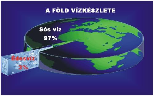 fold_vizkeszlete.jpg