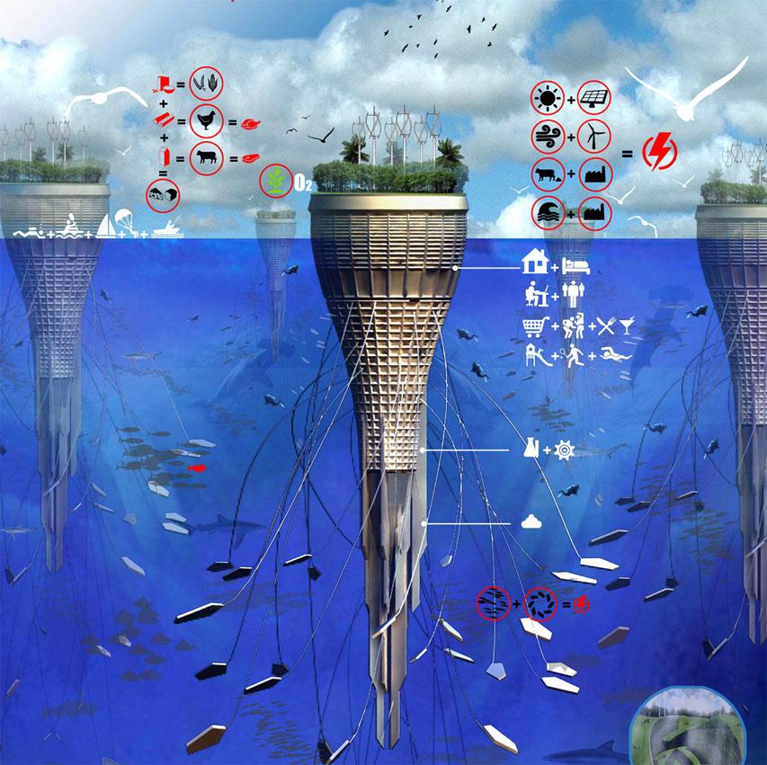 Alternatív vízkarcoló design