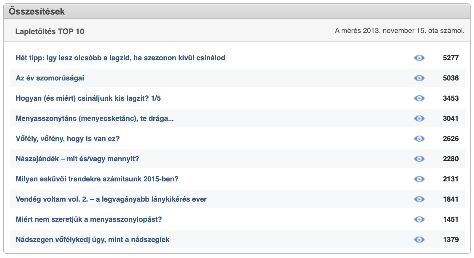 blogstat2-vofely_sk.png