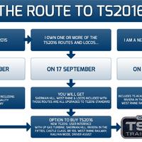 TS2016 - Amit a frissítésről tudni kell