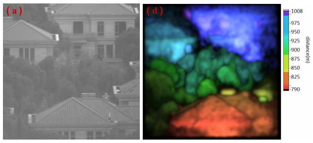 3D ghost imaging.png