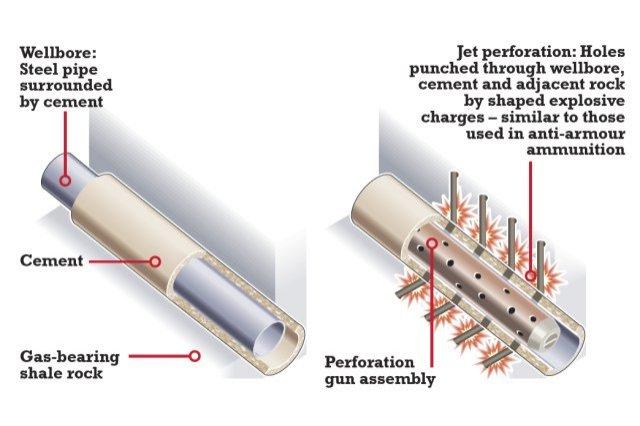 640_fracking-pipes.jpg