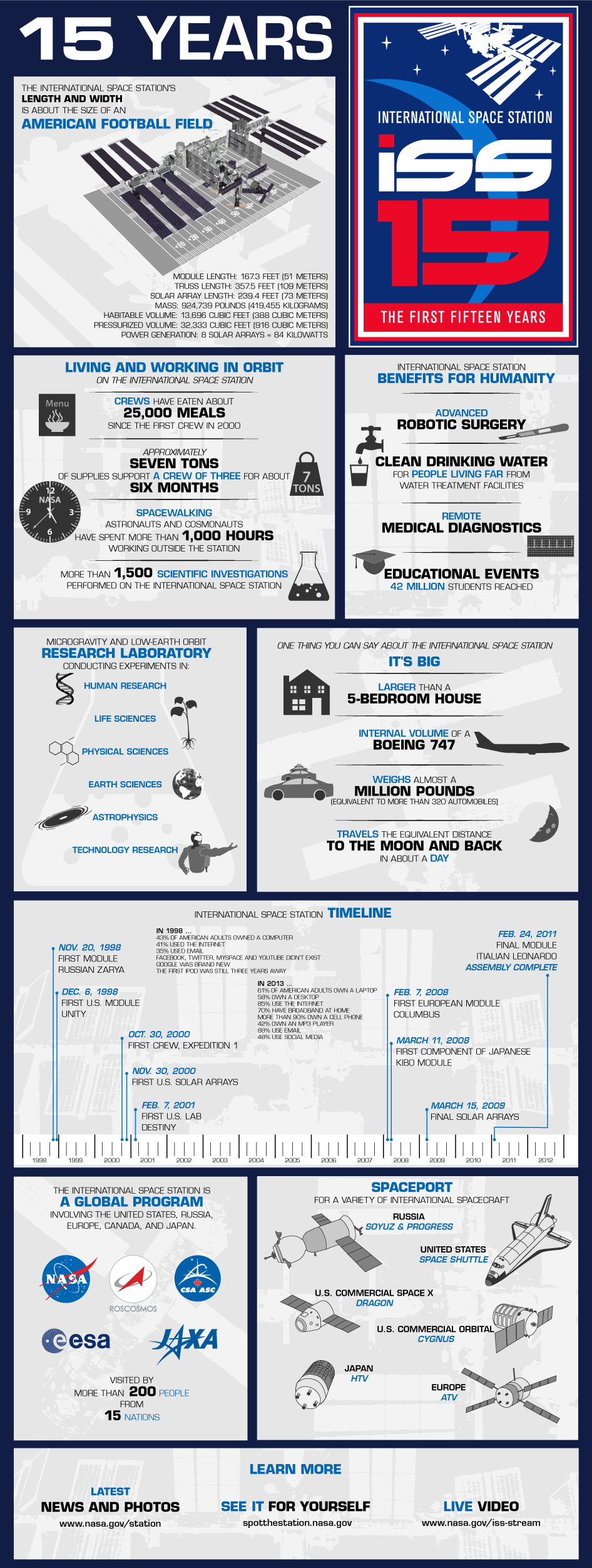 iss-infographic-21a.png