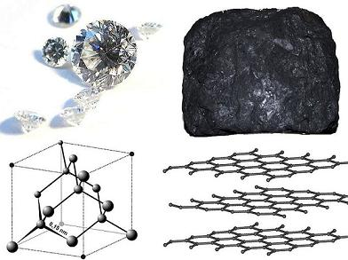 diamond and graphite structure.jpg