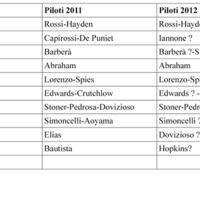 Újabb találgatások 2012-re