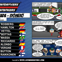 Los MiniDrivers magyarul: Kanadai Nagydíj