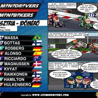 Los MiniDrivers magyarul: Osztrák Nagydíj