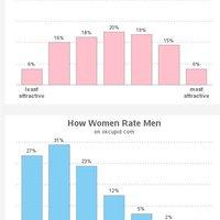 A Tinder-lányok végrendelete - Mégis mit kell még eltűrnünk a nőktől?