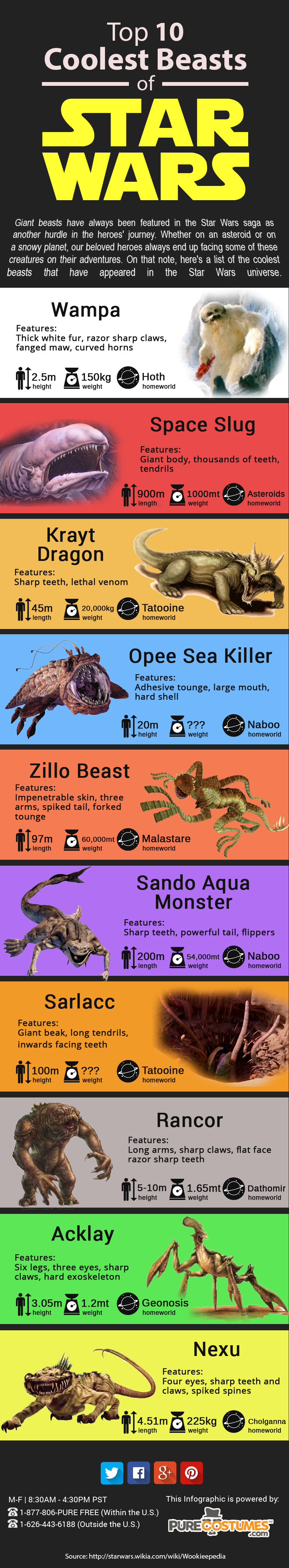 top-10-coolest-beasts-from-the-star-wars-universe-infographic.jpeg