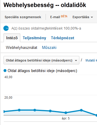 site-speed-page-timings.PNG