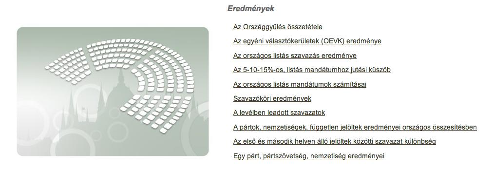 Nemzeti Választási Iroda - 2014. évi országgyűlési választások.clipular.png
