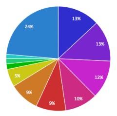 változatos linképítés színes linkprofil