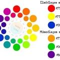 A színek elmélete