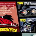 A Batmobil átalakulásának története