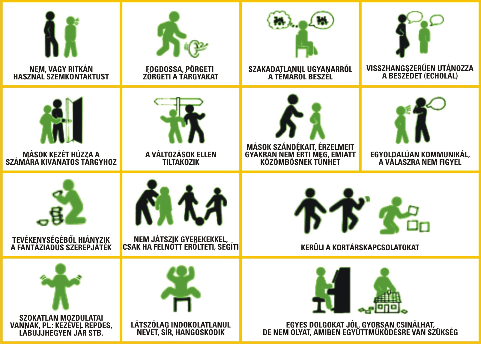 az autizmus orvosi meghatározása